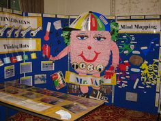 I really must blog this! I'd forgotten about it :) Mind maps and thinking hats by LindaH, via Flickr.