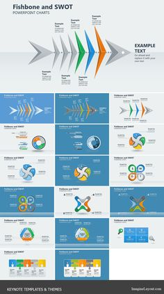 Fishbone and SWOT Keynote charts. Fishbone and SWOT Keynote charts successfully applied to the analysis of problems of improving the activity of the supply Change Management, Business Management, Business Planning, Software Project Management, Software Projects, Kaizen, Powerpoint Chart Templates, Strategic Planning Process, Strategy Map