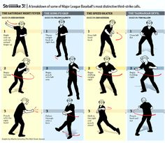 Breakdown of 4 types of strikeout calls by umpires