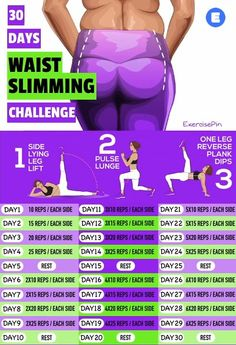 Exercise Workout Routines - Fitness Plans - Ideas of Fitness Plans - Exercise Workout Routines The Best Bodybuilding Workouts Program Fitness Workouts, Fitness Herausforderungen, Health And Fitness Tips, Group Fitness, Fitness Goals, Bodybuilding Training, Bodybuilding Workouts, At Home Workout Plan, At Home Workouts