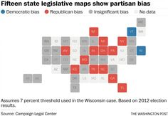 Republican gerrymandering efforts could be in for a huge defeat nationwide: Wisconsin's state legislature's gerrymandering appears unusually egregious. In 2012, its efficiency gap — the difference between the parties' wasted votes divided by the total number of votes — was 13 percent in favor of the Republicans. The average state legislature's bias was a third of that.