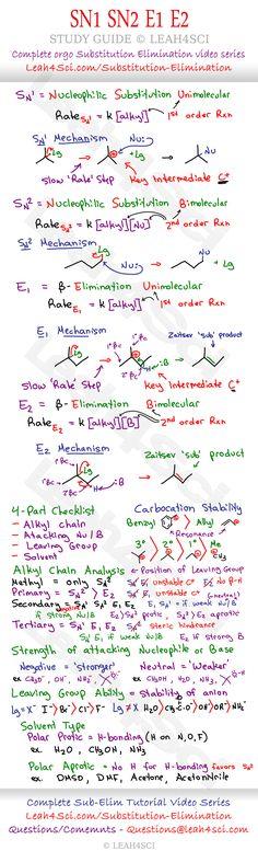 SN1-SN2-E1-E2-study-guide-cheat-sheet-leah4sci.jpg (1069×3521)…