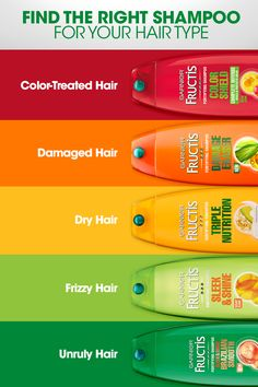 Searching for your shampoo soul mate? Whether you've got frizzy strands or heat damaged hair; dry locks or unruly tresses, click to find your perfect Garnier Fructis shampoo match!