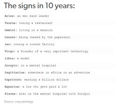 The Signs in 10 Years