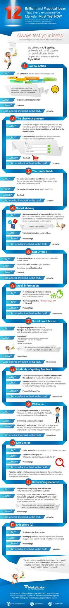 Infografía donde mostramos 12 elementos que todo eCommerce marketing manager debería probar para mejorar los kpis de su tienda online