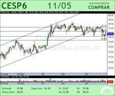 CESP - CESP6 - 11/05/2012