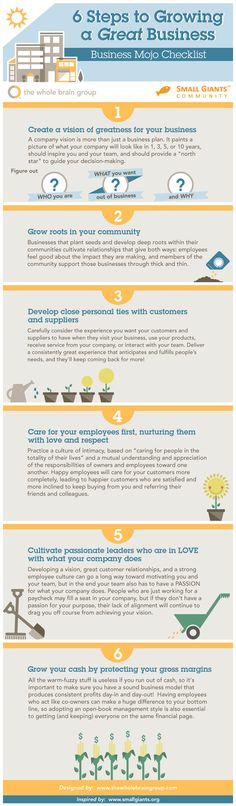 "[INFOGRAPHIC] Business Mojo Checklist: 6 Steps to Growing a Great Business - How to build a ""Small Giant"" company that attracts and retains great employees & customers, is highly sustainable & profitable - and have fun doing it!"