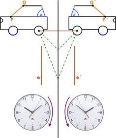 Matek videók 6. osztály | matematika korrepetálás Clock, Chart, Watch, Clocks