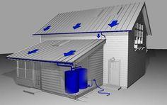 sistema raccolta acqua piovana tetto - Cerca con Google