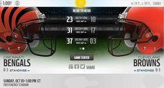 Bengals vs Browns: Live Steam, Time, TV schedule, How to watch online https://gggcanelo.net/bengals-vs-browns/