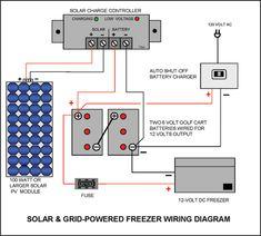 solaranlage 1000w 12v 230v ba12 1000 einbaufertig f r freizeit garten wohnmobil ausbau und. Black Bedroom Furniture Sets. Home Design Ideas