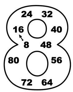 Teaching Multiplication, Teaching Math, Teaching Resources, Worksheet For Nursery Class, Math Tables, Teaching Manners, Montessori Math, Kids Math Worksheets, Math Addition