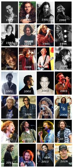 Ed Vedder by the year