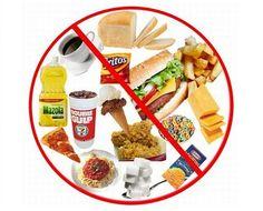 Bewitching Is Junk Food To Be Blamed Ideas. Unbelievable Is Junk Food To Be Blamed Ideas. Stop Eating, Clean Eating, Healthy Eating, Healthy Food, Stay Healthy, Junk Food, Clean Recipes, Healthy Recipes, Menu Dieta