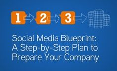 5 Common Objections to Social Media Adoption — and How to Disarm Them via @radian6 #sm #socialmedia