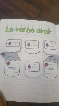 Learn French Videos For Kids Spanish French Verbs, French Grammar, French Teaching Resources, Teaching French, Teaching English, School Results, French Flashcards, High School French, Core French