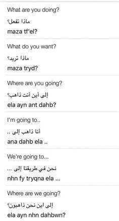Arabic Sentences, Arabic Phrases, Arabic Words, English Vocabulary Words, English Phrases, Learn English Words, Learn Spanish, Learning Arabic For Beginners, Arabic Conversation