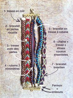 Détail de manchette de bracelets www.tambouille.fr