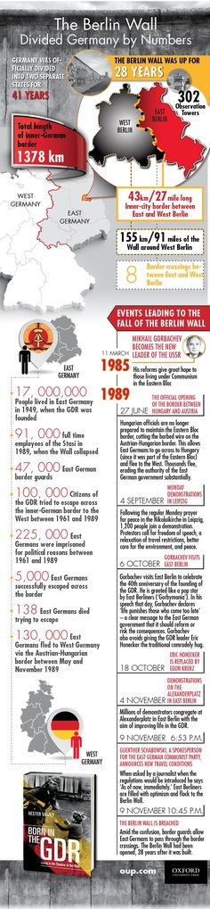 How was Germany divided before the fall of the Berlin Wall on November 9th, 1989? #BerlinWall #GDR #onthisday #history