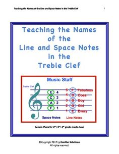 Teaching the Names of the Line and Space Notes in the Treble Clef is a Powerpoint lesson for students in 2nd-4th grades. Use it to teach music reading skills.