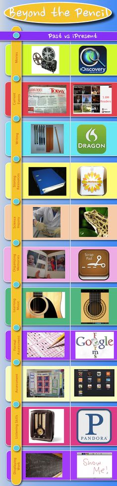 Links to Apps for Elementary, a wiki that reviews apps in a number of categories.  Includes screenshots and prices.
