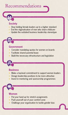Women in business 2015 recommendations