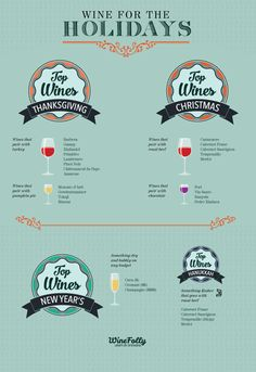 Holiday Wine Pairing Guide Thanksgiving and Christmas Infographic