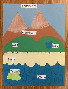 Simply Second Grade: Landform Fun!