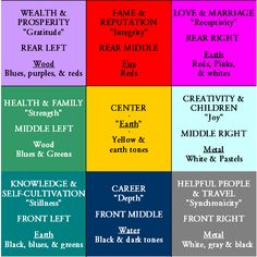 How To Feng Shui Your House And Home