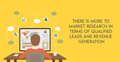 There is more to Market Research in terms of Qualified Leads and Revenue Generation - My Biz Catalyst The Marketing, Marketing Tools, Increase Sales, Business Intelligence, Target Audience, Market Research, Creating A Brand, Lead Generation, Facts