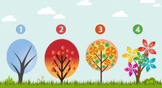 Scegli un albero e scopri quale emozione ti domina: Empathetic Person, You Say Goodbye, Test Image, Kind Person, Emotion, One Tree, Happy People, Decir No, Finding Yourself