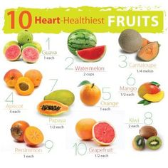 fruits for healthy eyes the most healthy fruits