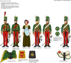 7th Hussars, Etat-Major de l'escadron