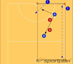 4 vs 2 Decision Making Decision making Drills Netball Coaching Tips - Sportplan Ltd