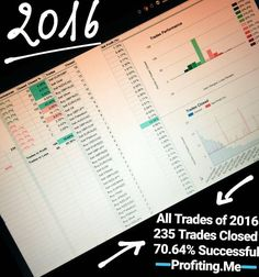 All the Trades of 2016:  235 Trades Closed in 2016.  70.64% Successful Trade
