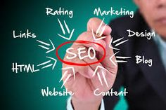 Many businesses would now agree that having some type of presence on the Internet is a must. How does your Web site get noticed ? How can you boost your sales ? Enter search engine marketing.