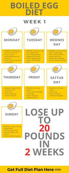 Lose 11 kg In Two Weeks With This Boiled Egg Diet Plan !