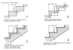 Escadas - como calcular escadas