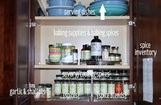 Image result for separated cabinet shelves spices