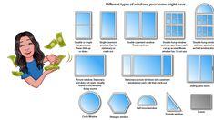 💸Cuanto cobrar por limpiar las ventanas, Precios de las Ventanas Limpieza de casas Orientacio - YouTube Arched Windows, Might Have, Soya, Youtube, Chicago, Cleaning Hacks, Houses, Oil, Bebe