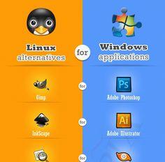 Ubuntulandia è un blog interamente dedicato a Ubuntu, la distro Linux più popolare. News dal mondo Open Source.