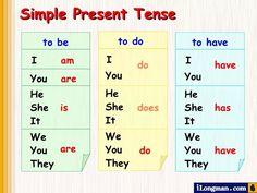 English Grammar Tenses, English Grammar For Kids, English Phonics, Learning English For Kids, Teaching English Grammar, English Lessons For Kids, English Writing Skills, English Language Learning, English Vocabulary Words
