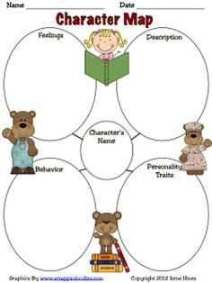 This is a FREE SAMPLE from my Reading Workshop Unit: Goldie Socks And The Three Libearians ~ Picking Just Right Books.