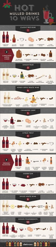 INFOGRAPHIC: If you're craving a cold-weather cocktail, these mulled drinks will. INFOGRAPHIC: If you're craving a cold-weather cocktail, these mulled drinks will do the trick - Winter Drinks, Holiday Drinks, Party Drinks, Fun Drinks, Yummy Drinks, Holiday Recipes, Beverages, Fall Mixed Drinks, Alcoholic Drinks
