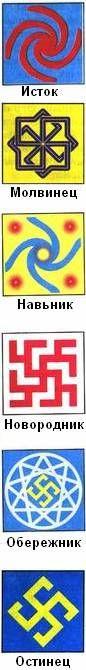 Обереги славян — Солярные (Свастичные) символы — Держава Русь