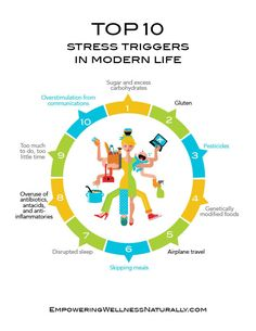 10 Tips To Make Sure You Really Get A Stress-Free Summer (Infographic)