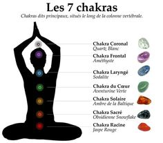 Les Chakras font partie de notre système énergétique, comprenant également les nadis et méridiens. De leur équilibre, dépend l'harmonie de notre système énergétique et du flux qui l'utilise pour alimenter en énergie les différentes parties de notre corps. Chaque chakra est typiquement associé avec une ou plusieurs pierres, appelées pierres chakras ou cristaux chakras. Chaque pierre a pour objet de magnifier ou équilibrer le centre énergétique sur lequel on travaille.