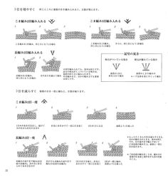 read japaness diagram 4