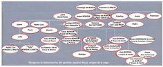 The genealogical tree of Borgia Family.