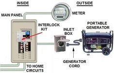 generator transfer switch wiring diagram home stuff in 2019 rh pinterest com